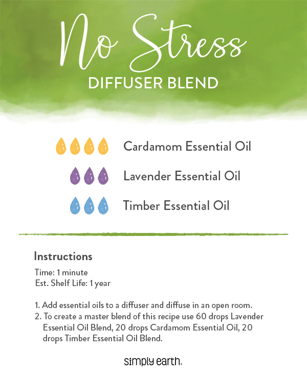 essential oil recipe for stress