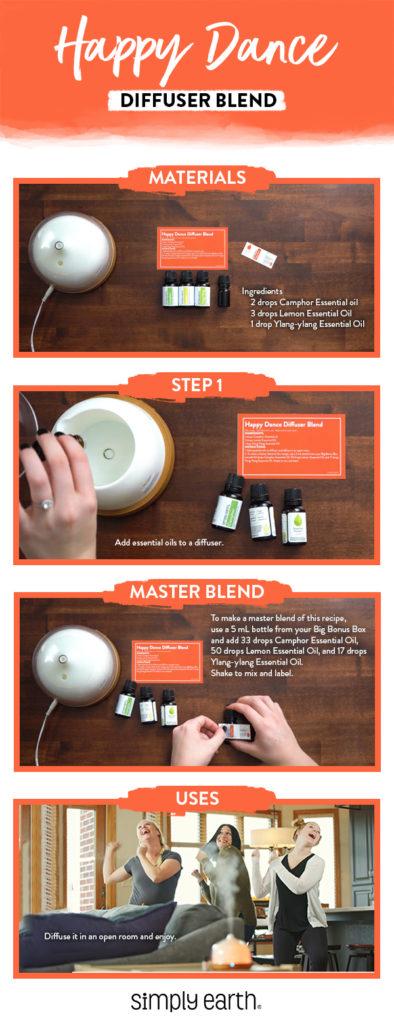 diffuser blend recipe
